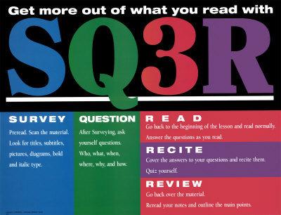 SQ3R (Survey, Question, Read, Recite, Review) - Math Strategies