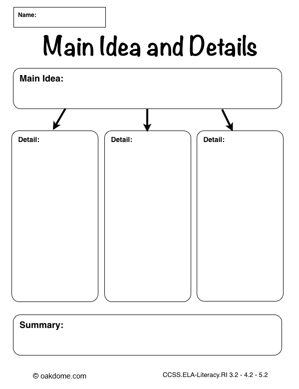 Main Idea/Detail Graphic Organizer - Math Strategies